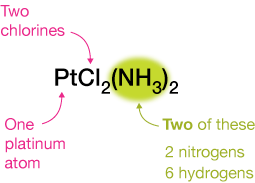 Chemical notation