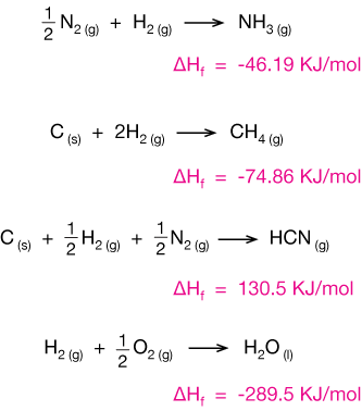 Enthalpy of reaction table