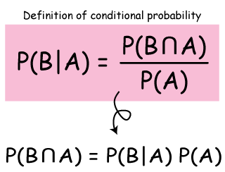 Conditional prob. definition