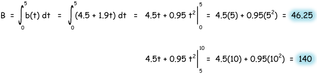 population example equation 1