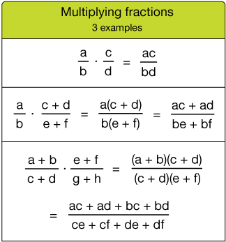 math worksheet : avoidable mistakes : Fractions Made Easy