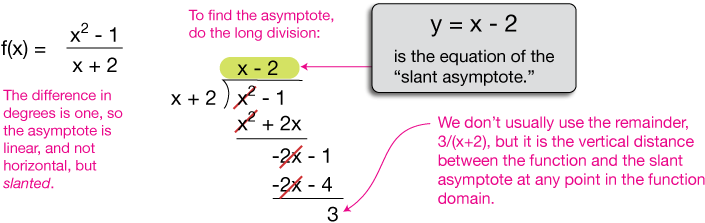 asymptote essay In our globalized world, translation seems to be everywhere in subtitles, instructions, signs, menus, in meetings, and walking down the street.